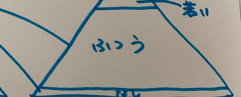 仲人nの逆襲の表ブログ