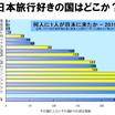 藻谷さんのセミナーから 「インバウンドで再びにぎわうかどうかを決めるのは日本ではない」