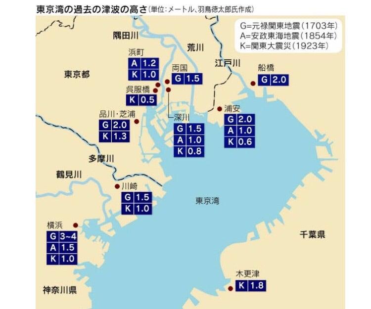 地 震源 関東 大震災 地質学者が懸念する「令和関東大震災」と日本沈没の可能性。首都直下地震は近いのか?