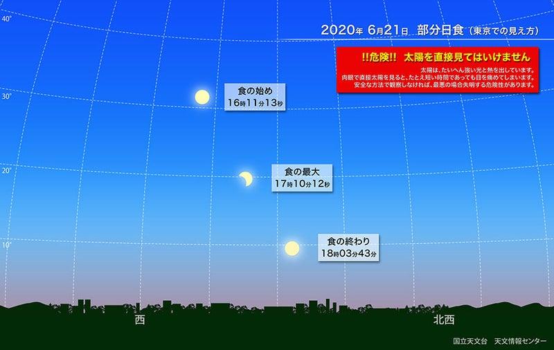 夏至で日食は372年振り 前回は1648年3代将軍徳川家光の時 | kanrekiboy ...