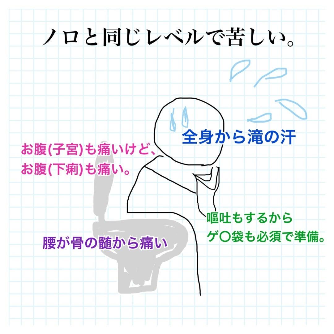 排卵 痛 激痛