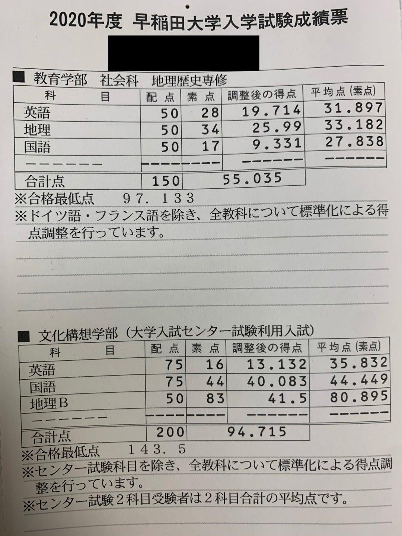 最低 点 早稲田 大学 合格