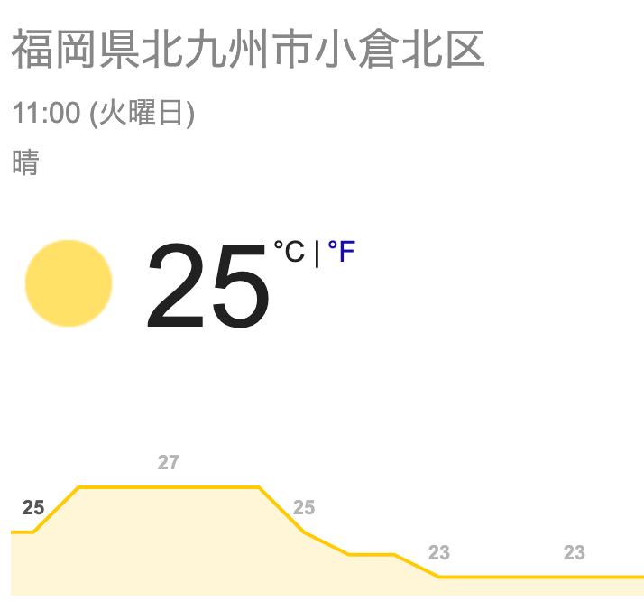 北九州に夏到来