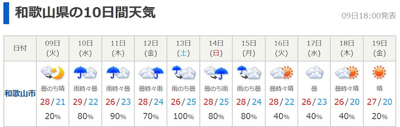 和歌山 市 天気 10 日間