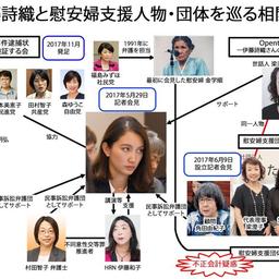 画像 ★【新しい名誉毀損訴訟について】山口 敬之  の記事より 7つ目