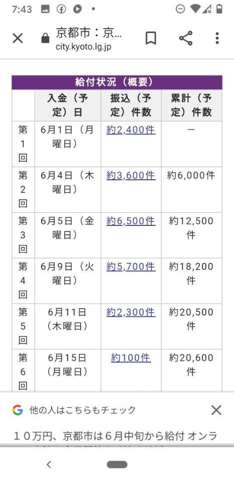 特別 定額 金 給付 神戸 市