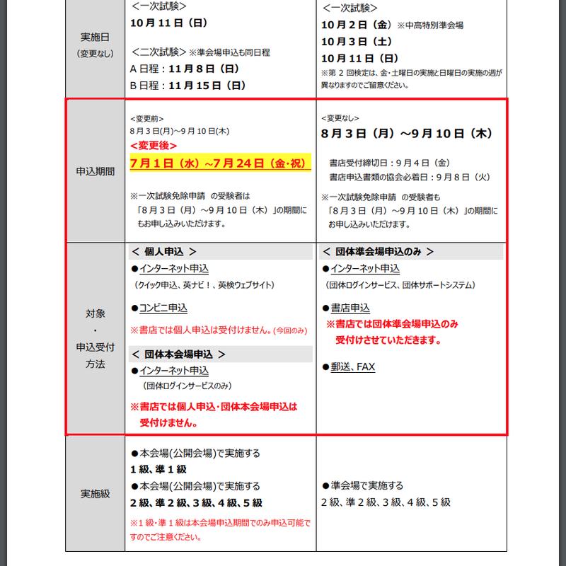 英 検 3 級 二 次 試験 日程