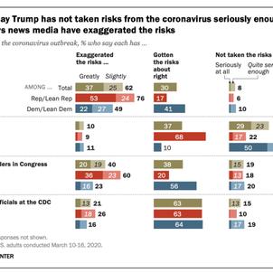 英国では20%以上がコロナはヤラセと考え、米国でコロナ死者数を信じる人は20%以下の画像