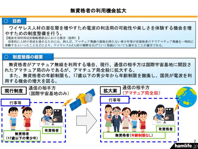 FPVドローン初心者などに朗報アマチュア無線(アマ4など)法改正情報