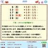 mogari yoga 7月 スケジュールの画像