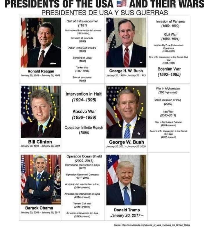 歴代大統領の戦争歴 | 夢とロマンあふれる辻ヶ花