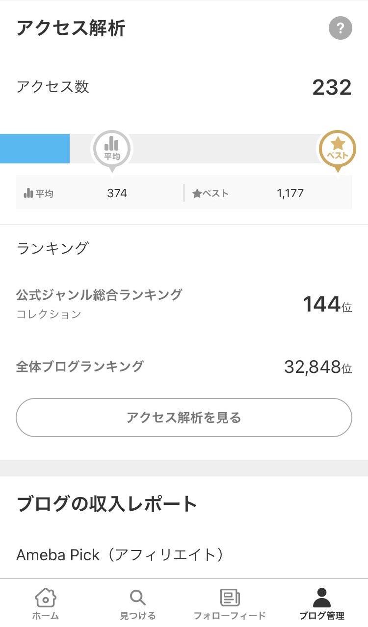 ブログ アクセス数 収入