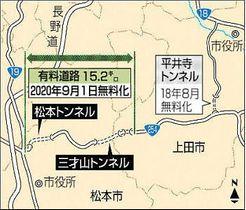 三才山トンネル」と「松本トンネル」が9月から無料に! | nakabeのブログ