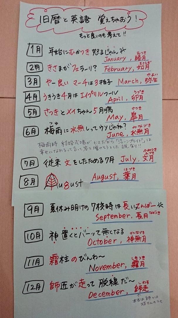 記念 日 英語