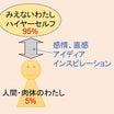 「自分の感情が分からない」理由と対処法 (・∀・)