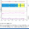 7月5日分の地震予測。国内M5.4予測。
