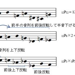 画像 全音音階や十二音技法を理系的に考える~その② の記事より 2つ目