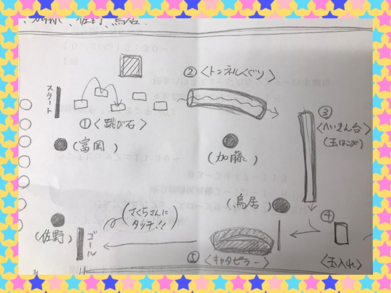 o1080081014785669939 - 7月6日☆toiro南林間☆