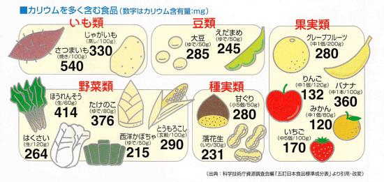 食品 多い マグネシウム の