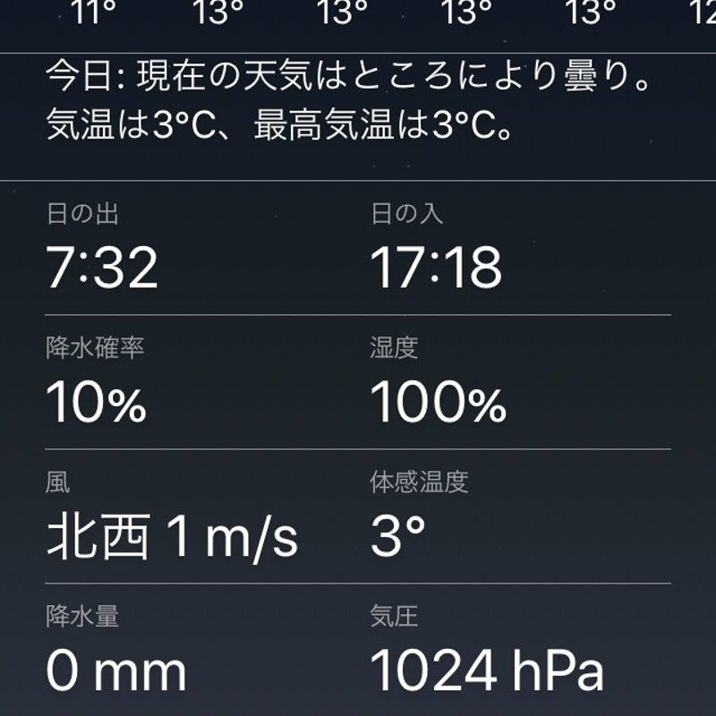 パー 湿度 100