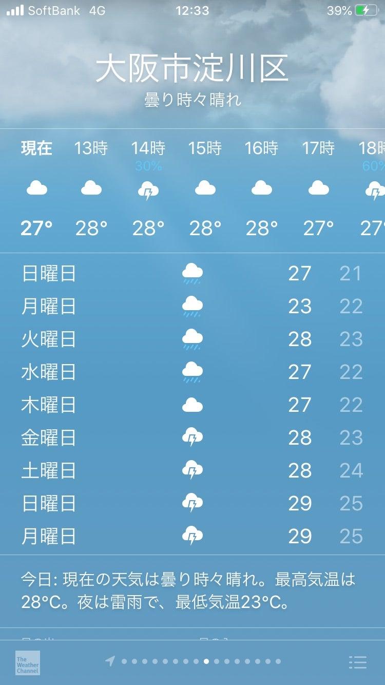 天気 区 市 大阪 淀川
