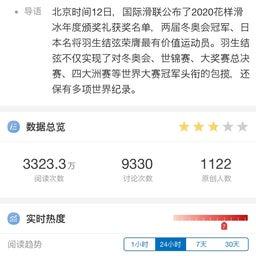 画像 ちょちょ、中国で羽生結弦がトレンド入りーー!!#ISUアワード #MVS賞 #中国シチズン の記事より 7つ目