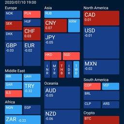 画像 MT4は不要?通貨の強弱が一目でわかるスマホアプリが登場! の記事より 1つ目