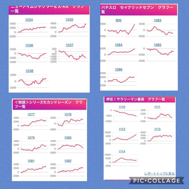 データ キコーナ 加古川