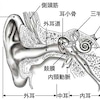 鼓膜の過緊張による耳痛とその対処法についての画像