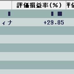 画像 ★82万含み益!当たり屋の株を公開中★コメ兵【+42%】Mipox【+79%】他2倍株多数 の記事より 10つ目