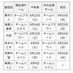 発表❗  と   坂本さん