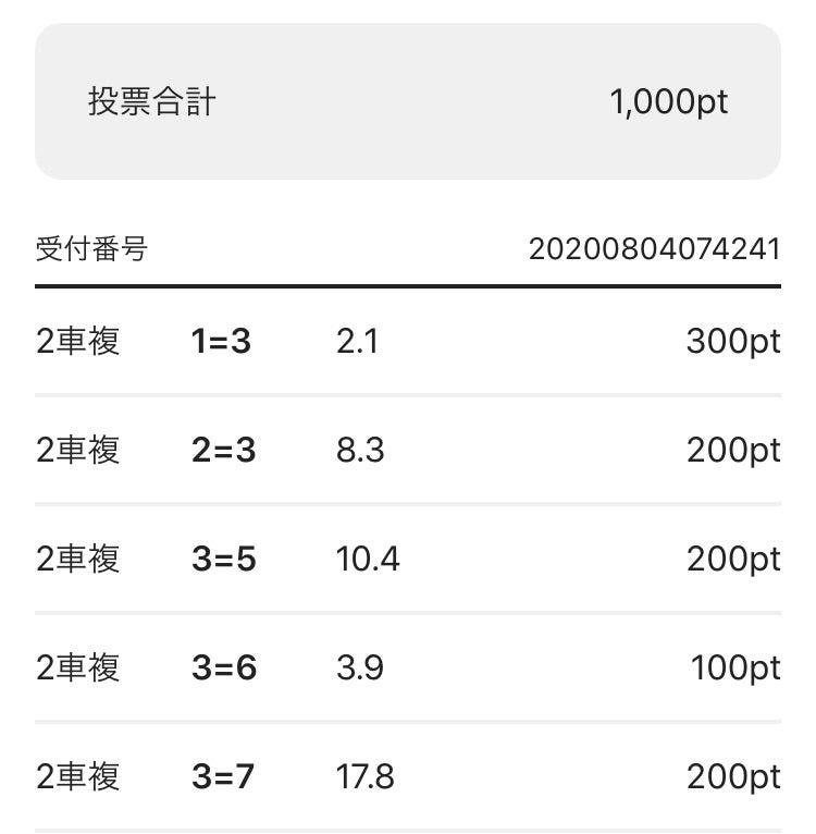 競輪 レース 結果 川崎