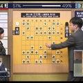 日本将棋連盟天童支部
