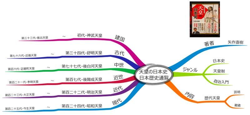 天皇の日本史 m