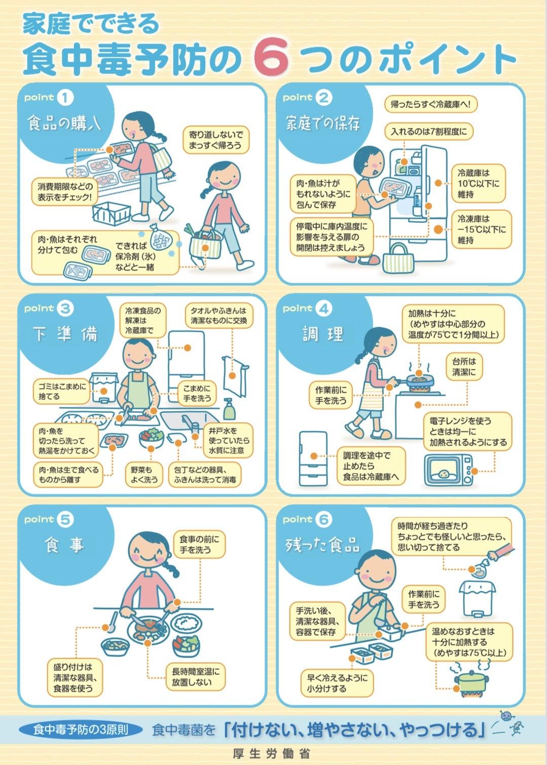食中毒警報!! | 札幌マタニティウイメンズホスピタルのひだまりブログ