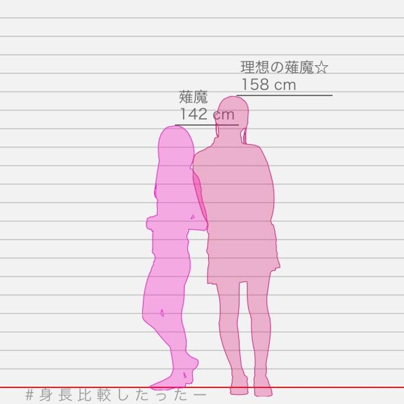 たった し ー 比較 身長