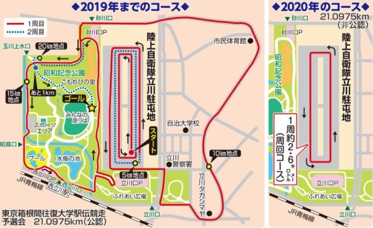 2020 箱根 会 駅伝 予選