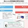 ジモティーがネット決済代行でECモールへと変化の画像