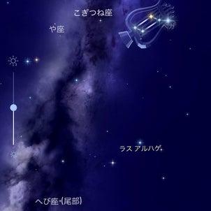星座観察の画像