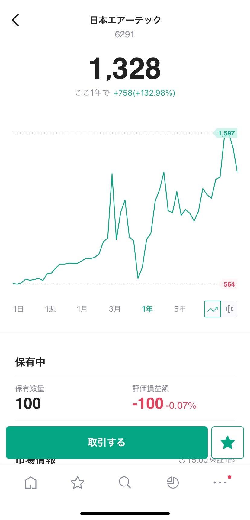 テック 日本 株価 エアー