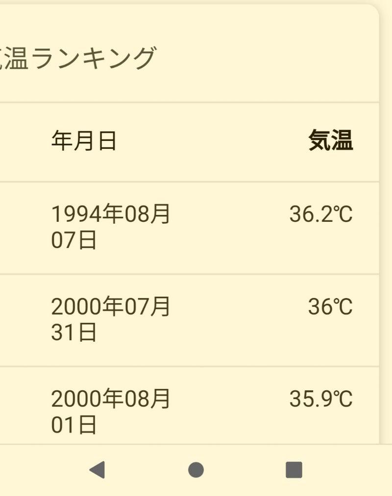 気温 過去 札幌