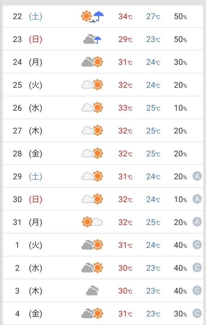 天気 週間 週間 予報 東京 2