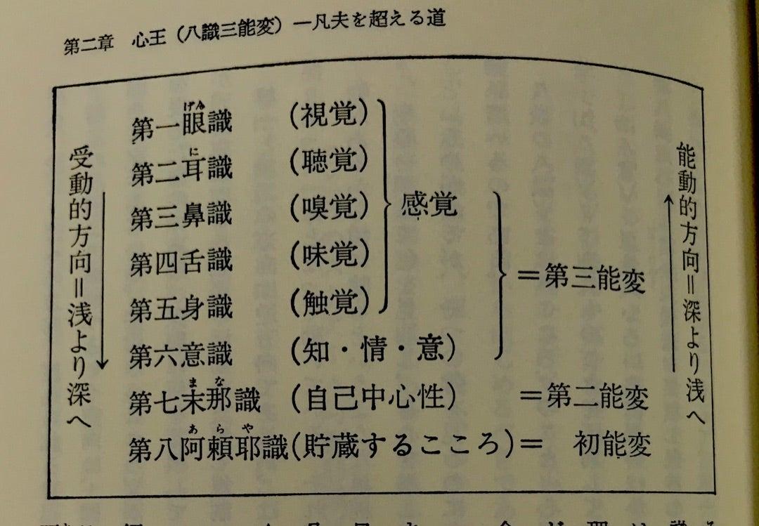唯識の読み方 太田久紀先生 2   みやけさんの成長きろく