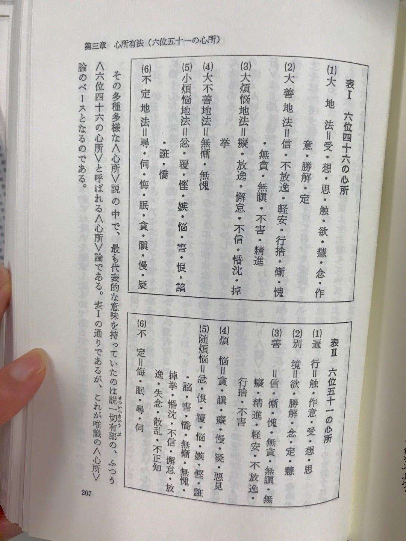 唯識の読み方 太田久紀先生 4   みやけさんの成長きろく