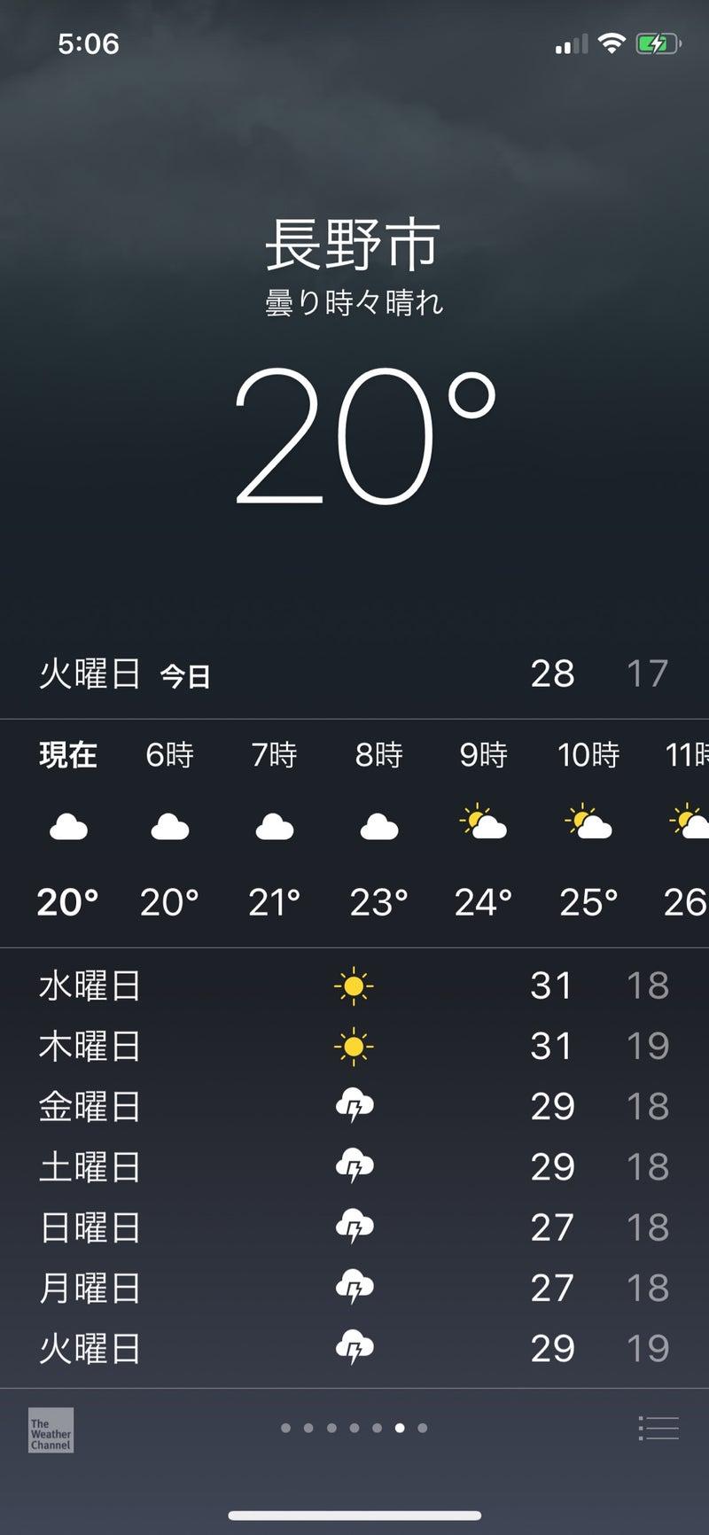 戸隠 天気 予報