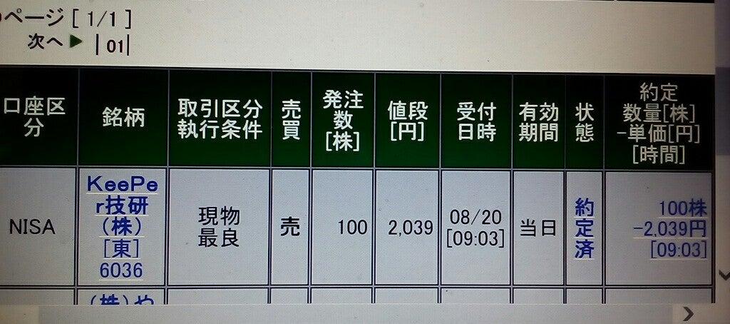 キーパー 技研 株価 6036 - KeePer技研(株) 20〜
