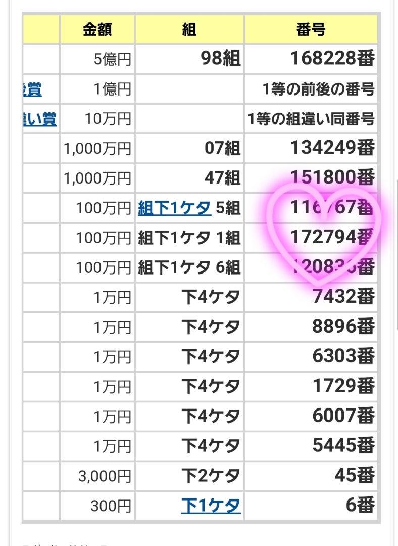 番号 宝くじ 当選 848 回