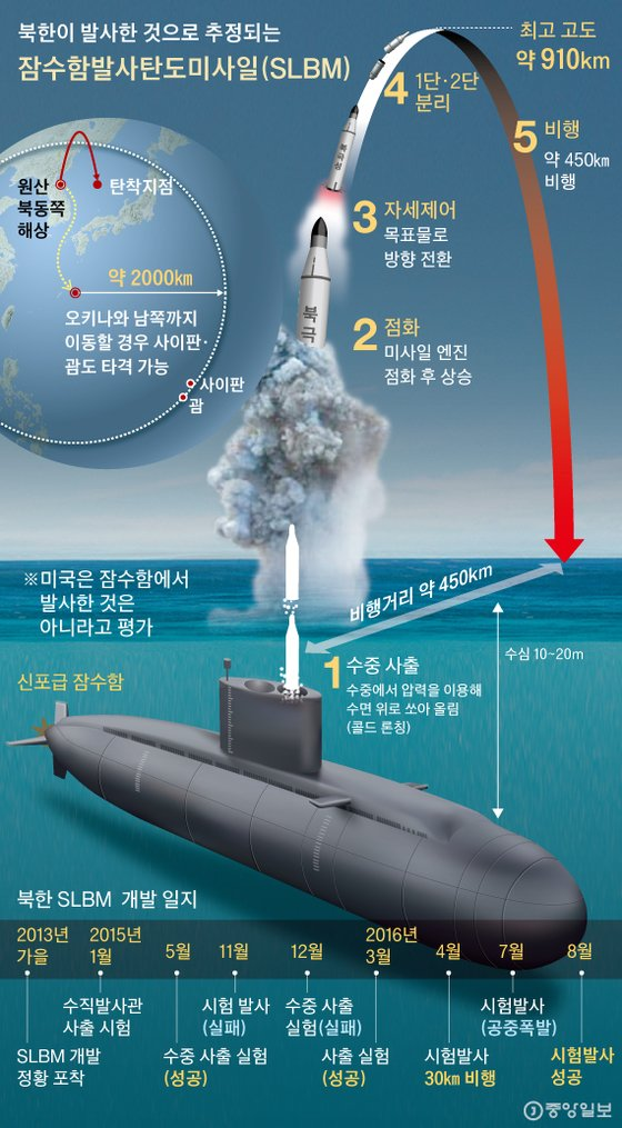 中国 米国の日本への中距離ミサイル配備は大きな災い 軍事評論家・張召忠米国の日本への中距離ミサイル配備は大きな災難の到来を意味する―中国メディア