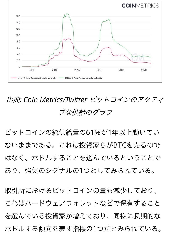 来週の注目ファンダ銘柄はXRPとKIN──仮想通貨ビットコイン市場情報、各金融市場の騰落率も掲載