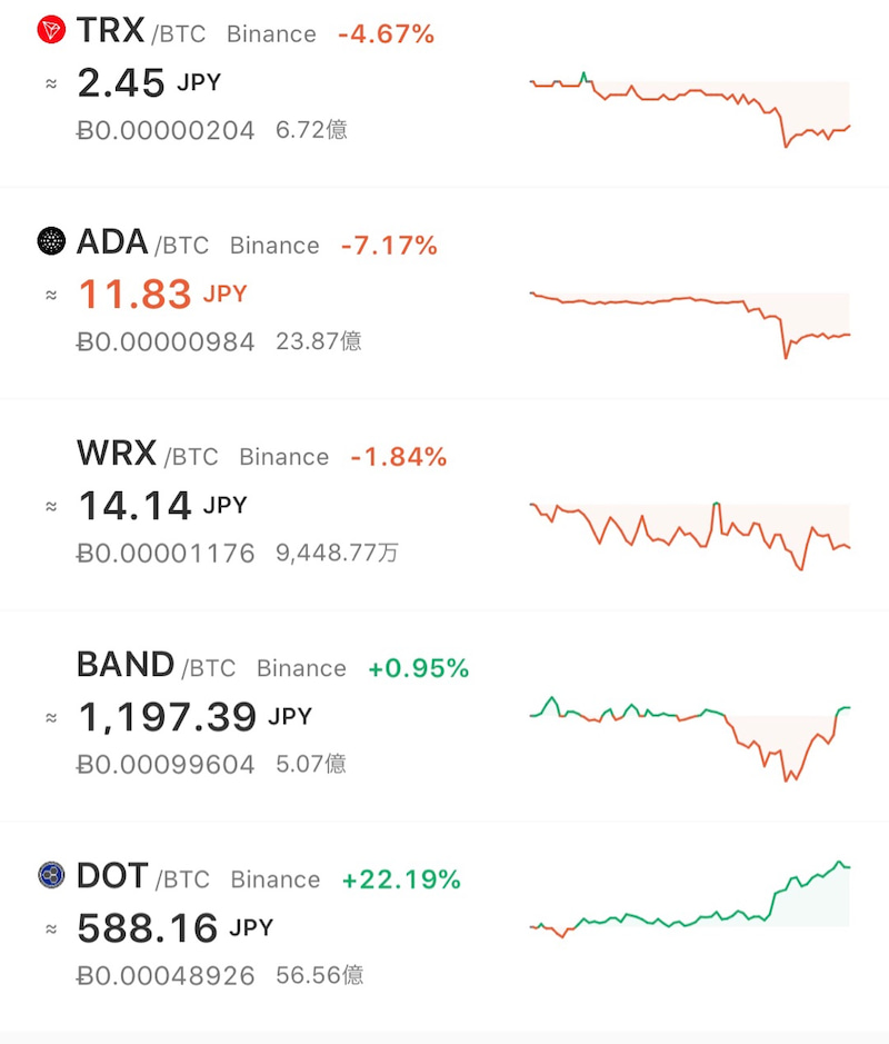 【ビットコイン】必ず知っておきたいマイニング難易度調整の仕組みとは?BTCとBCHの価格への影響は? | アラサー主婦マキ、仮想通貨投資ブログはじめました。